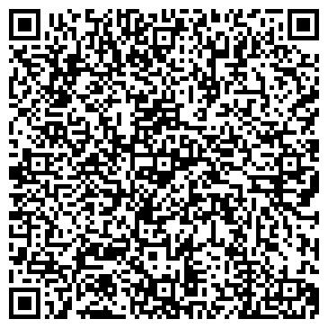 QR-код с контактной информацией организации НИКОЙЛ-СТРАХОВАНИЕ ЗАО ФИЛИАЛ