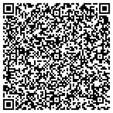 QR-код с контактной информацией организации АГТУ САНАТОРИЙ-ПРОФИЛАКТОРИЙ