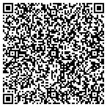 QR-код с контактной информацией организации СЕВЕРЯНКА ОБУВНАЯ ФАБРИКА, ОАО