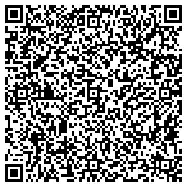 QR-код с контактной информацией организации АНАЛИТ
