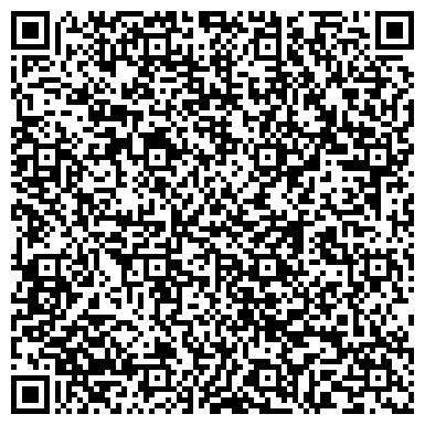 QR-код с контактной информацией организации ЛЕСНЫЕ МАШИНЫ НАУЧНО-ТЕХНИЧЕСКИЙ ЦЕНТР, ООО