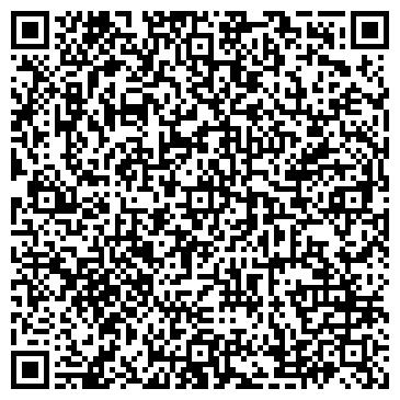 QR-код с контактной информацией организации АРХИТЕКТУРА И ДИЗАЙН