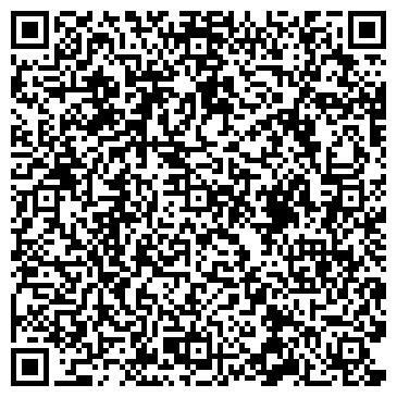 QR-код с контактной информацией организации ГРУППА КОМПАНИЙ НЕВСКАЯ