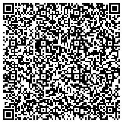 QR-код с контактной информацией организации ИНСПЕКЦИЯ ГОСУДАРСТВЕННОГО ПОРТОВОГО НАДЗОРА АРХАНГЕЛЬСКА