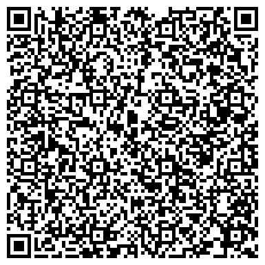 QR-код с контактной информацией организации КОЛЛЕДЖ ТЕЛЕКОММУНИКАЦИЙ ФИЛИАЛ СПБ ГУ ИМ. БОНЧ-БРУЕВИЧА