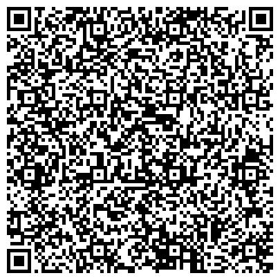 QR-код с контактной информацией организации КОЛЛЕДЖ МЕНЕДЖМЕНТА