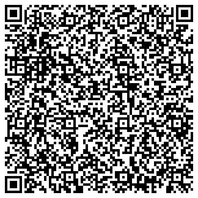 QR-код с контактной информацией организации МОРЕХОДНОЕ УЧИЛИЩЕ ИМ. В.К. ВОРОНИНА