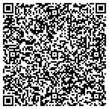 QR-код с контактной информацией организации ГОУ АРХАНГЕЛЬСКИЙ МЕДИЦИНСКИЙ КОЛЛЕДЖ