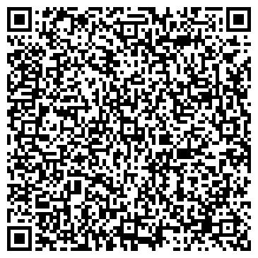 QR-код с контактной информацией организации ИНДУСТРИИ МОДЫ ИНСТИТУТ