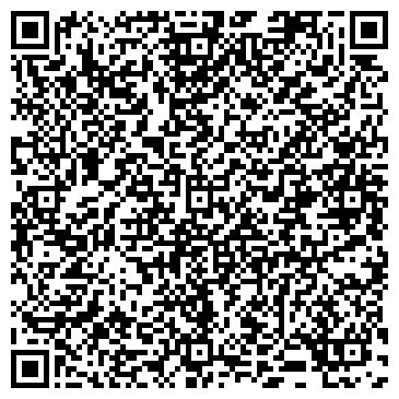 QR-код с контактной информацией организации ИНФОРМАЦИОННЫХ ТЕХНОЛОГИЙ ИНСТИТУТ