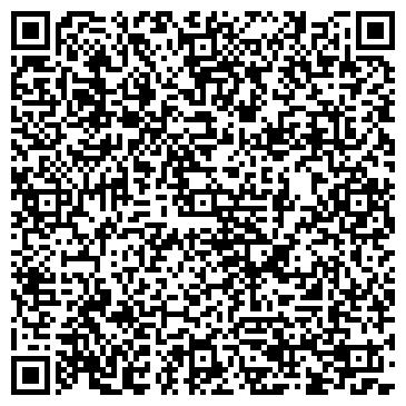 QR-код с контактной информацией организации СЕКТОР ГОССАНЭПИДНАДЗОРА