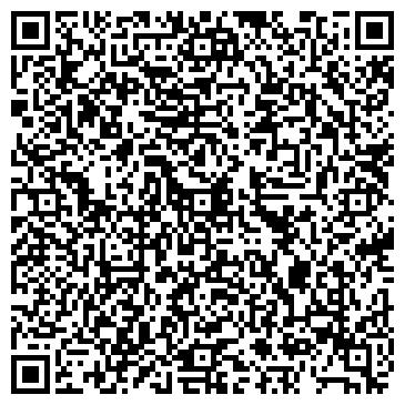 QR-код с контактной информацией организации ГОРГАЗ ПОС. ДОЛГОРУКОВО