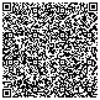 QR-код с контактной информацией организации УПРАВЛЕНИЕ ПЕНСИОННОГО ФОНДА РФ БАГРАТИОНОВСКОГО РАЙОНА