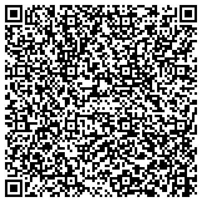QR-код с контактной информацией организации УПРАВЛЕНИЕ ПРИРОДНЫХ РЕСУРСОВ И ОХРАНЫ ОКРУЖАЮЩЕЙ СРЕДЫ ПО КАЛИНИНГРАДСКОЙ ОБЛАСТИ