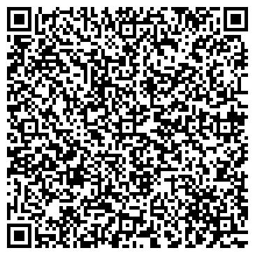 QR-код с контактной информацией организации НИКА ОХРАННОЕ ПРЕДПРИЯТИЕ