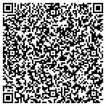 QR-код с контактной информацией организации ГРАД АГЕНТСТВО НЕДВИЖИМОСТИ