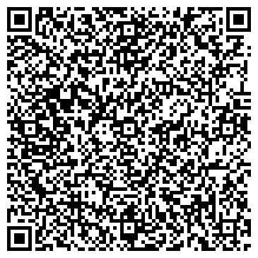 QR-код с контактной информацией организации ЦЕНТРАЛЬНАЯ ГОРОДСКАЯ ОБЛЗДРАВОТДЕЛА