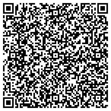 QR-код с контактной информацией организации НОВГОРОДАГРОПРОМСНАБ, ОАО