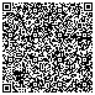 QR-код с контактной информацией организации НОВГОРОДСКАЯ ТАМОЖНЯ