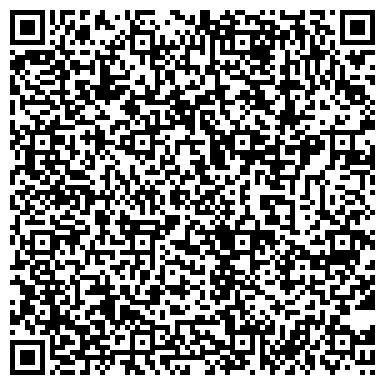 QR-код с контактной информацией организации АГЕНТСТВО РАЗВИТИЯ ИНФОРМАЦИОННЫХ РЕСУРСОВ (АРИР)