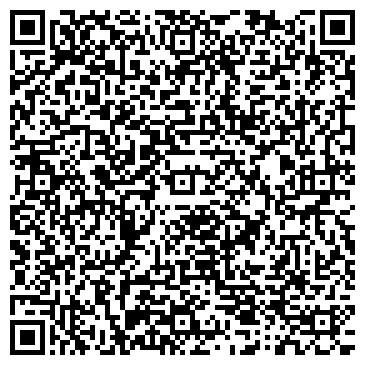 QR-код с контактной информацией организации ПАНКОВСКАЯ АВТОБАЗА, ЗАО