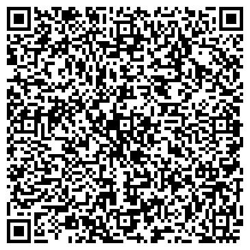 QR-код с контактной информацией организации КОРМУШКА СИСТЕМА СКЛАДОВ