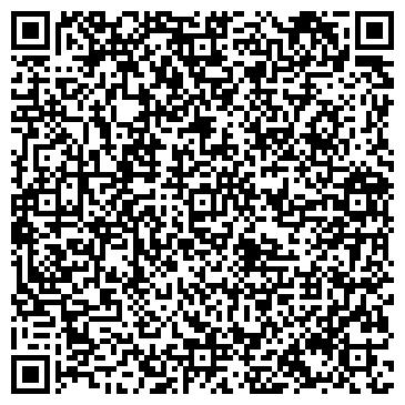 QR-код с контактной информацией организации НОВГАЗАВТО, ЗАО