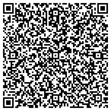 QR-код с контактной информацией организации № 84 МП ГОРФАРМАЦИЯ