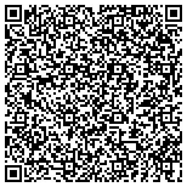 QR-код с контактной информацией организации ТРЕСТ ОАО НОВГОРОДОБЛГАЗ НОВГОРОДМЕЖРАЙГАЗ