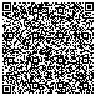 QR-код с контактной информацией организации ГОРОДСКАЯ ПЕРВАЯ КЛИНИЧЕСКАЯ БОЛЬНИЦА