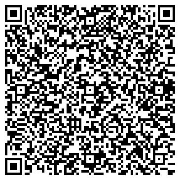 QR-код с контактной информацией организации НОВПАССАЖИРАВТОТРАНС ОБЛАСТНОЕ, ГУП