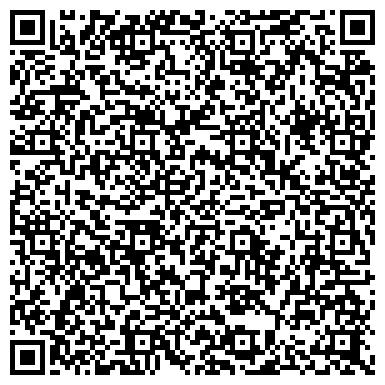 QR-код с контактной информацией организации НОВГОРОДСКИЙ НАУЧНО-КООРДИНАЦИОННЫЙ ЦЕНТР, ОАУ