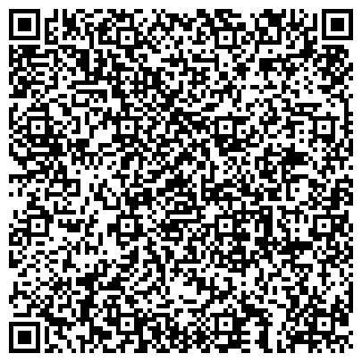 """QR-код с контактной информацией организации МАОУ """"Ермолинская основная общеобразовательная школа"""""""