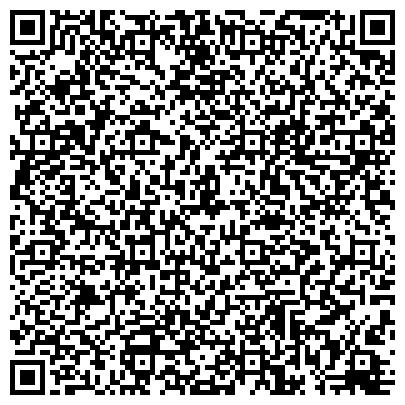 QR-код с контактной информацией организации НОВГОРОДСКИЙ ГОСУДАРСТВЕННЫЙ ОБЪЕДИНЕННЫЙ МУЗЕЙ-ЗАПОВЕДНИК