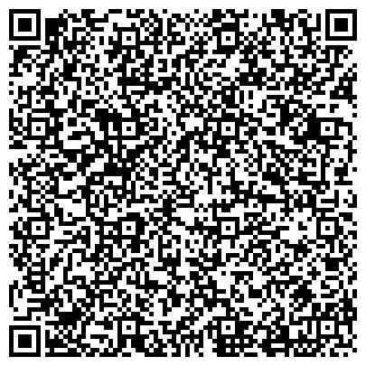 QR-код с контактной информацией организации РУССКИЙ МИР СК ОАО НОВГОРОДСКИЙ ФИЛИАЛ