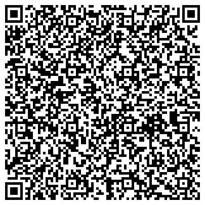 QR-код с контактной информацией организации ГОСУДАРСТВЕННАЯ СЕМЕННАЯ ИНСПЕКЦИЯ ПО НОВГОРОДСКОЙ ОБЛАСТИ, ФГУ