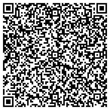 QR-код с контактной информацией организации НЕПРОДОВОЛЬСТВЕННЫЕ ТОВАРЫ