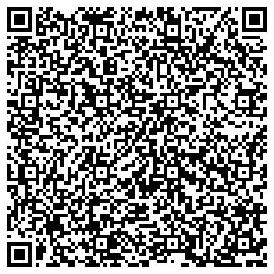 QR-код с контактной информацией организации ИМПУЛЬС МЕДИКО-ТЕХНИЧЕСКИЙ ЦЕНТР