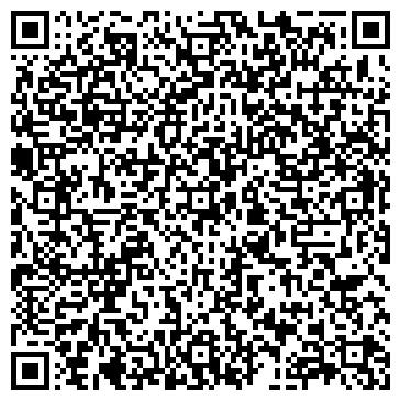 QR-код с контактной информацией организации ЛЕКАРЬ ООО ПАНАЦЕЯ-Н