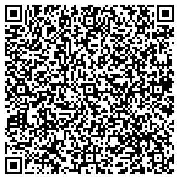 QR-код с контактной информацией организации НОВГОРОД АВИА, ОАО