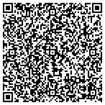 QR-код с контактной информацией организации ЗАО ПЛАНЕТА-ЭЛЕКС