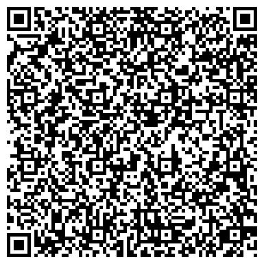 QR-код с контактной информацией организации АРГУМЕНТЫ И ФАКТЫ ВЕЛИКИЙ НОВГОРОД