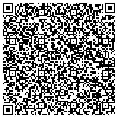 QR-код с контактной информацией организации ПРОНТО-ПЕТЕРБУРГ ООО ПРЕДСТАВИТЕЛЬСТВО ИЗ РУК В РУКИ