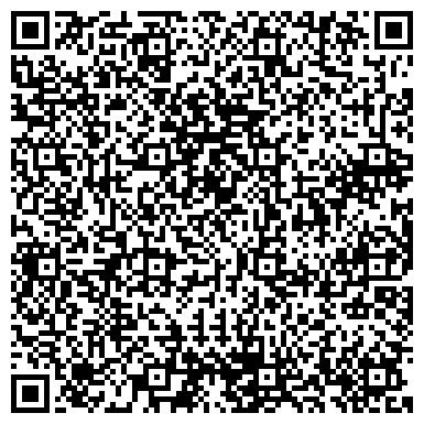 QR-код с контактной информацией организации Интернет-магазин домашней медтехники и товаров для дома