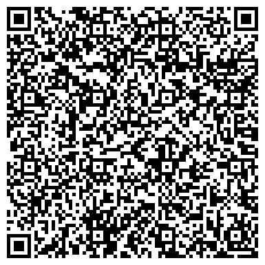 QR-код с контактной информацией организации ФАРМАЦИЯ ПРОИЗВОДСТВЕННО-ТЕРРИТОРИАЛЬНОЕ ПРЕДПРИЯТИЕ