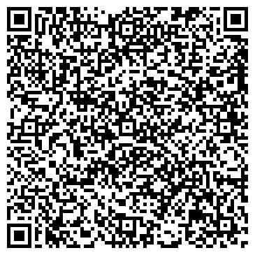 QR-код с контактной информацией организации ЕСТЕСТВЕННО-МАТЕМАТИЧЕСКИЙ ЛИЦЕЙ