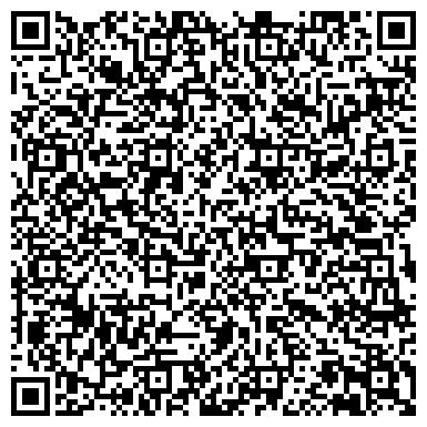 QR-код с контактной информацией организации ЗНАНИЕ НЕГОСУДАРСТВЕННОЕ УЧРЕЖДЕНИЕ ДОПОЛНИТЕЛЬНОГО ОБРАЗОВАНИЯ