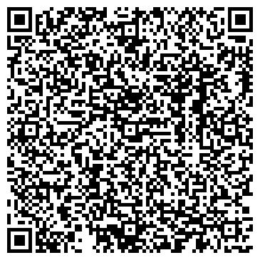 QR-код с контактной информацией организации ЦЕНТР ОБУЧЕНИЯ СПЕЦИАЛИСТОВ В СФЕРЕ ПРЕДПРИНИМАТЕЛЬСТВА БИРЖИ БЕЛКА