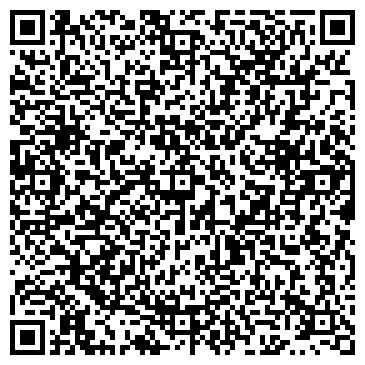 QR-код с контактной информацией организации НАУЧНО-МЕТОДИЧЕСКИЙ ЦЕНТР ПРОФОБРАЗОВАНИЯ