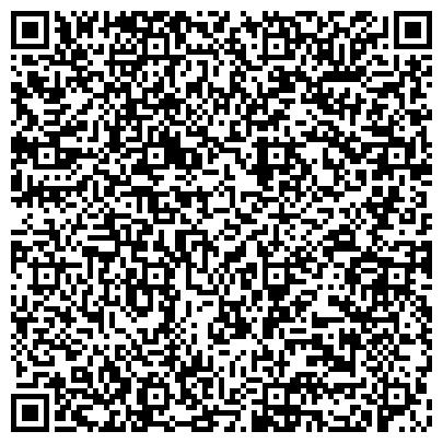 QR-код с контактной информацией организации ПРИРОДНЫХ РЕСУРСОВ И ОХРАНЫ ОКРУЖАЮЩЕЙ СРЕДЫ МПР РОССИИ ОБЛАСТНОЕ ГЛАВНОЕ УПРАВЛЕНИЕ